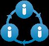 Alle kunder drar nytte av hverandre. Velkommen til WideCMS-nettverket.